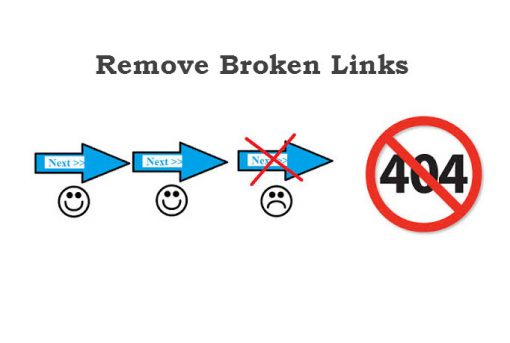 Provide a broken link report for your entire site